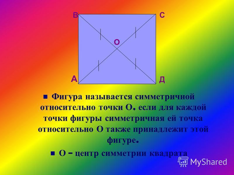 Фигура называется симметричной относительно точки О, если для каждой точки фигуры симметричная ей точка относительно О также принадлежит этой фигуре. О – центр симметрии квадрата А ВС Д О