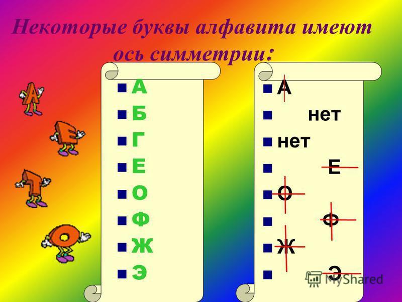 Некоторые буквы алфавита имеют ось симметрии : А Б Г Е О Ф Ж Э А нет Е О Ф Ж Э
