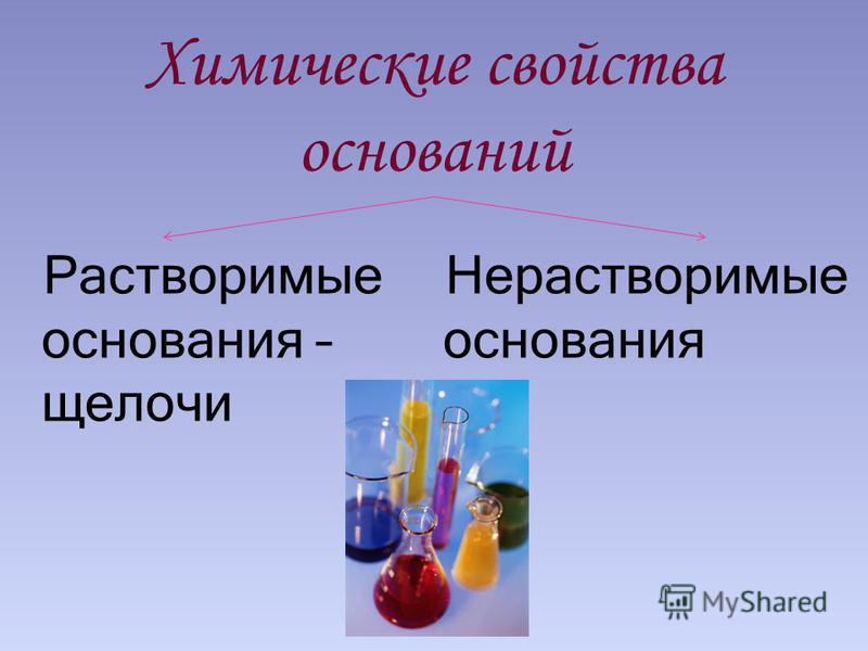 Химические свойства оснований Растворимые основания – щелочи Нерастворимые основания