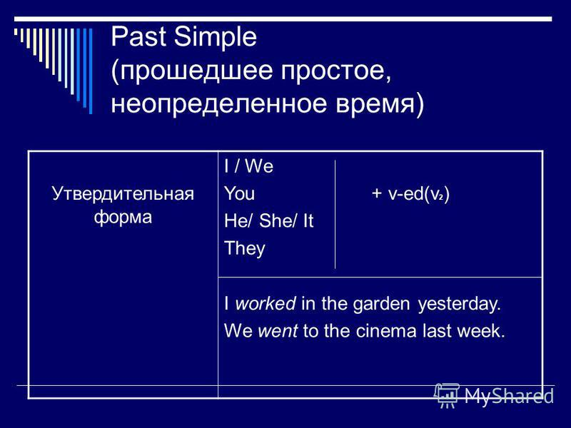 Present Simple ( с местоимениями 3-го лица, ед. числа). Утвердительная форма Отрицательная форма Вопросительная форма He She + V- S It He goes to the country every summer. He She doesnt+V It She doesn't go to the theatre with us. He Doesnt She +V...?