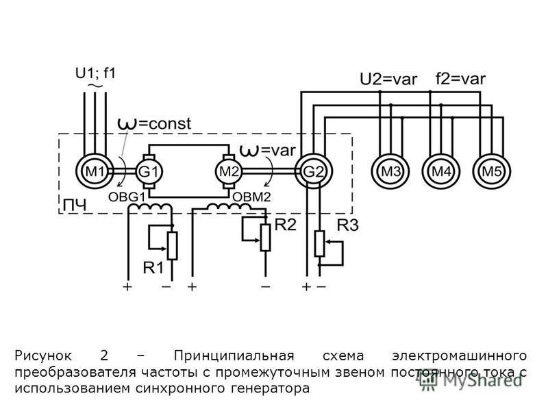 Рисунок 2 – Принципиальная схема электромашинного преобразователя частоты с промежуточным звеном постоянного тока с использованием синхронного генератора