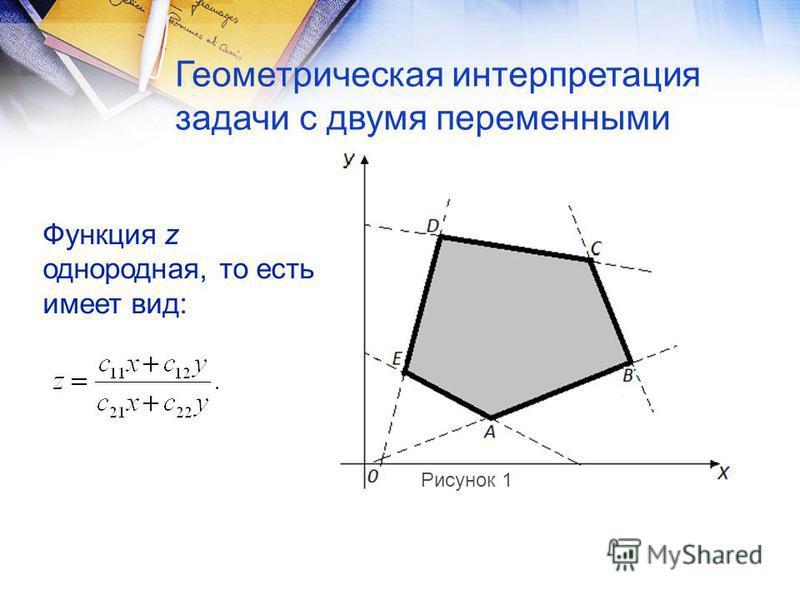 Геометрическая интерпретация задачи с двумя переменными Функция z однородная, то есть имеет вид: Рисунок 1