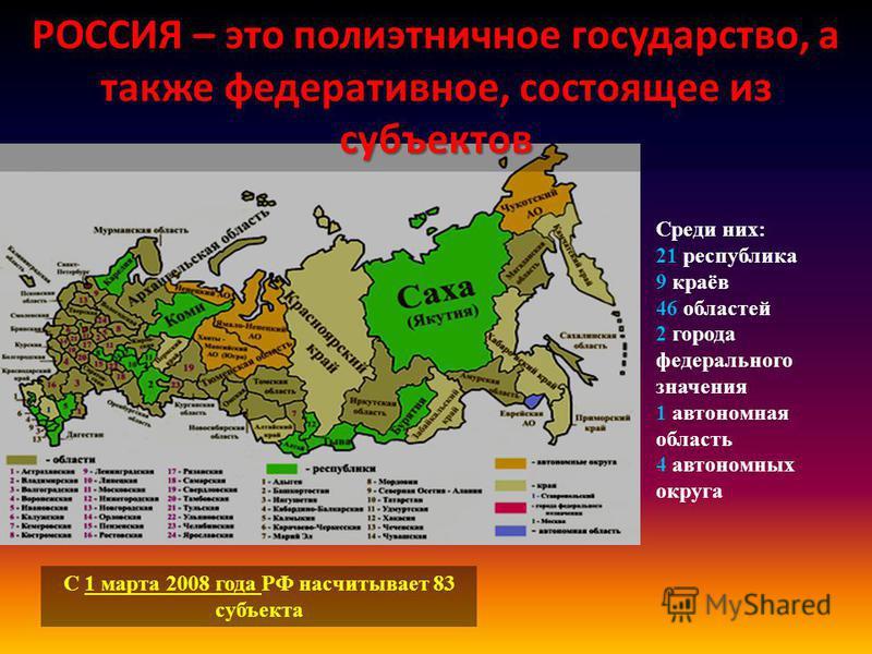 РОССИЯ – это полиэтничное государство, а также федеративное, состоящее из субъектов С 1 марта 2008 года РФ насчитывает 83 субъекта Среди них: 21 республика 9 краёв 46 областей 2 города федерального значения 1 автономная область 4 автономных округа