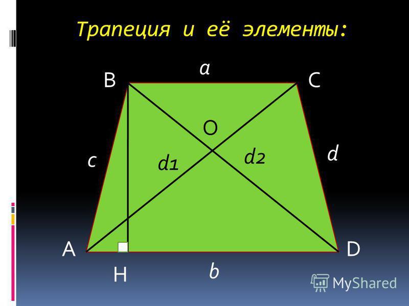 Трапеция и её элементы: А ВС D H О a b c d d1 d2
