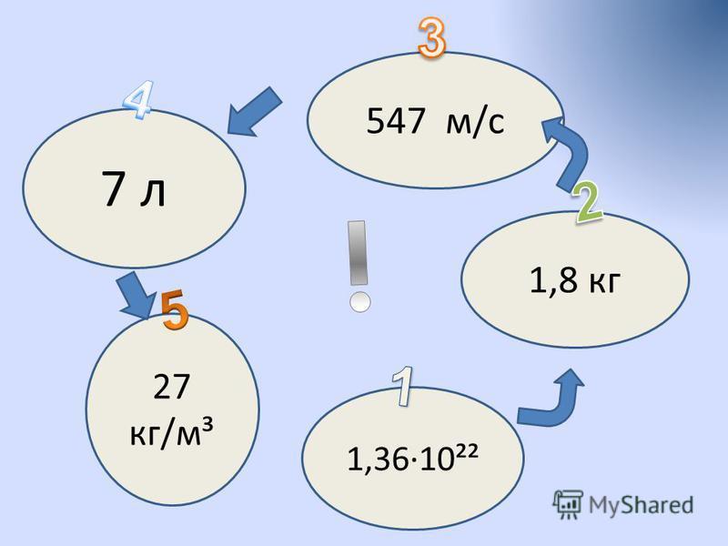 1,3610²² 1,8 кг 547 м/с 7 л 27 кг/м³