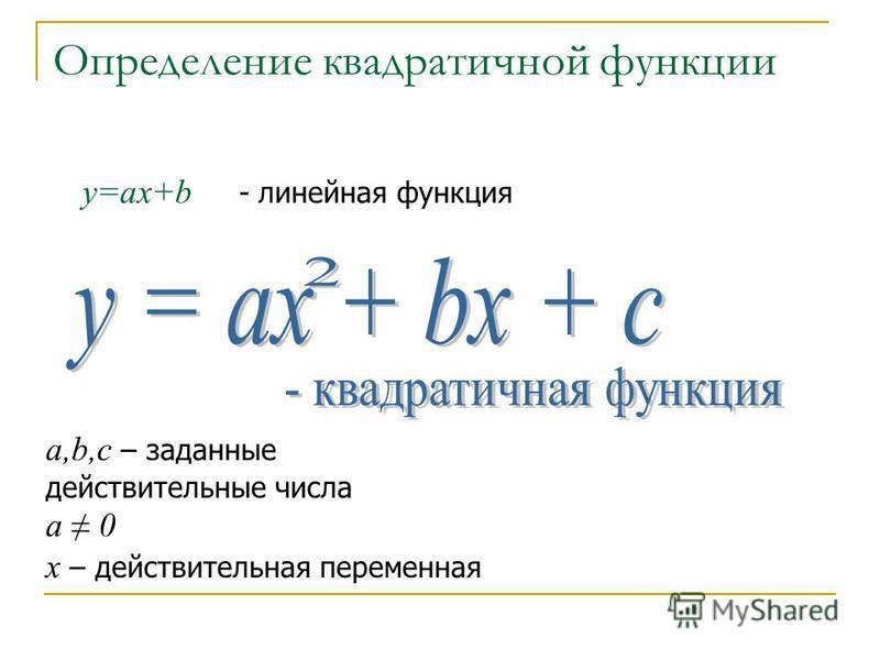 Определение квадратичной функции а,b,c – заданные действительные числа а 0 х – действительная переменная y=ax+b - линейная функция