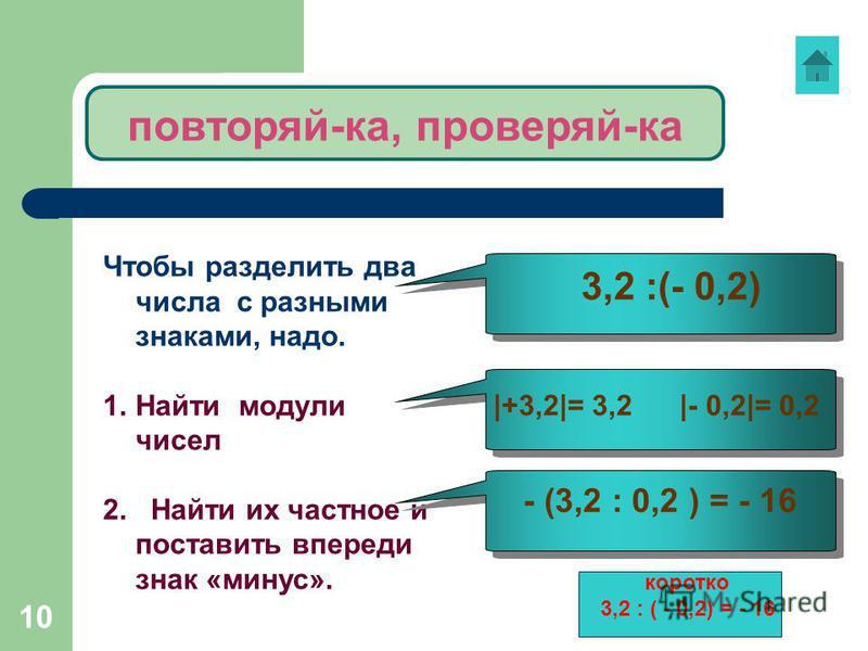 10 повторяй-ка, проверяй-ка Чтобы разделить два числа с разными знаками, надо. 1. Найти модули чисел 2. Найти их частное и поставить впереди знак «минус». 3,2 :(- 0,2) - (3,2 : 0,2 ) = - 16 | +3,2 | = 3,2 | - 0,2 | = 0,2 коротко 3,2 : ( - 0,2) = - 16