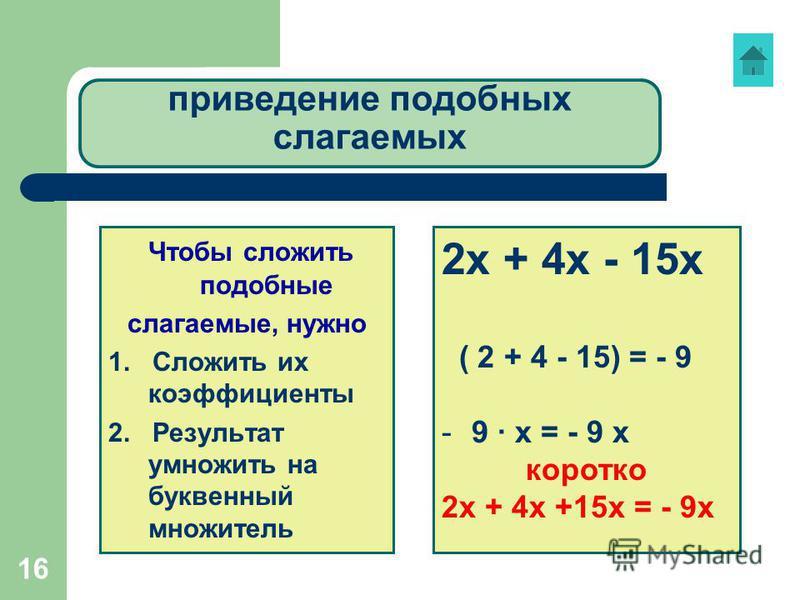 16 приведение подобных слагаемых Чтобы сложить подобные слагаемые, нужно 1. Сложить их коэффициенты 2. Результат умножить на буквенный множитель 2 х + 4 х - 15 х 1. (2 + 4 –15) = - 9 2. - 9 х = - 9 х 2 х + 4 х - 15 х ( 2 + 4 - 15) = - 9 -9 х = - 9 х