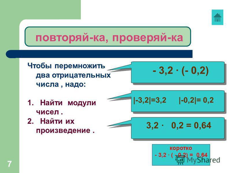 7 повторяй-ка, проверяй-ка Чтобы перемножить два отрицательных числа, надо: 1. Найти модули чисел. 2. Найти их произведение. - 3,2 (- 0,2) 3,2 0,2 = 0,64 | -3,2 | =3,2 | -0,2 | = 0,2 коротко - 3,2 ( - 0,2) = 0,64