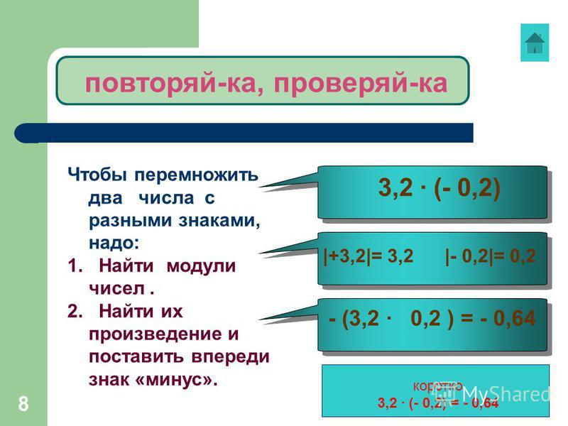 8 повторяй-ка, проверяй-ка Чтобы перемножить два числа с разными знаками, надо: 1. Найти модули чисел. 2. Найти их произведение и поставить впереди знак «минус». 3,2 (- 0,2) - (3,2 0,2 ) = - 0,64 | +3,2 | = 3,2 | - 0,2 | = 0,2 коротко 3,2 (- 0,2) = -