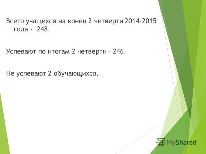 Всего учащихся на конец 2 четверти 2014-2015 года - 248. Успевают по итогам 2 четверти – 246. Не успевают 2 обучающихся.