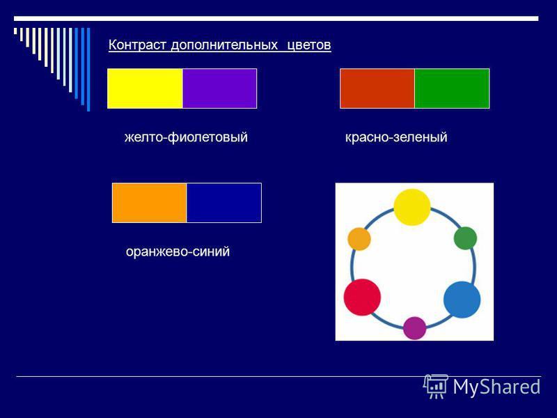 Контраст дополнительных цветов желто-фиолетовый красно-зеленый оранжево-синий