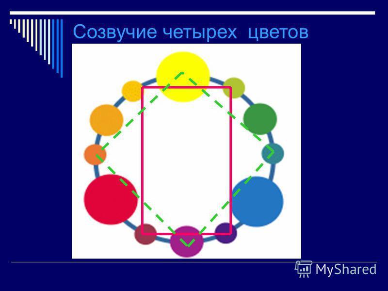 Созвучие четырех цветов