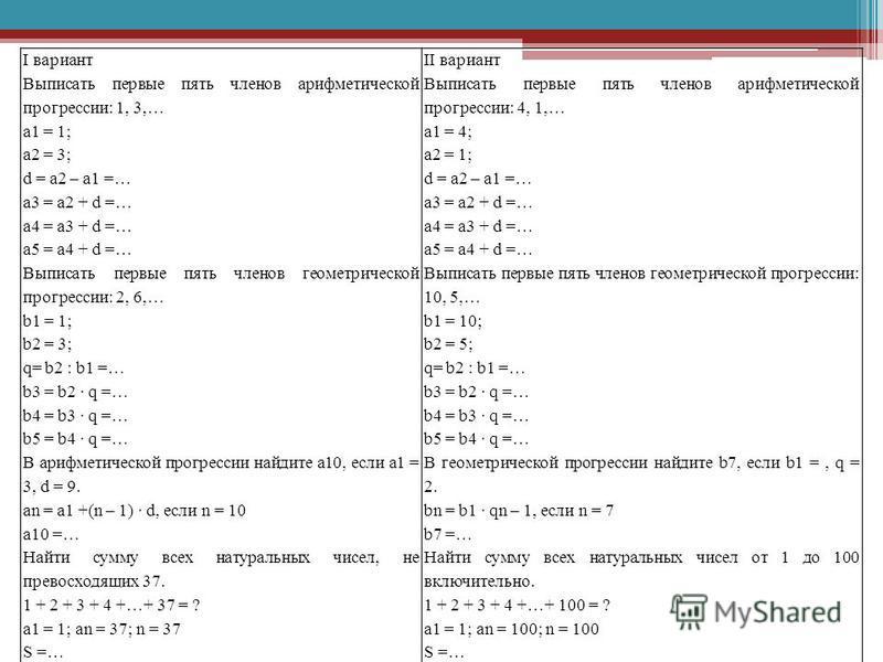 I вариант Выписать первые пять членов арифметической прогрессии: 1, 3,… а 1 = 1; а 2 = 3; d = а 2 – а 1 =… а 3 = а 2 + d =… а 4 = а 3 + d =… а 5 = а 4 + d =… Выписать первые пять членов геометрической прогрессии: 2, 6,… b1 = 1; b2 = 3; q= b2 : b1 =…