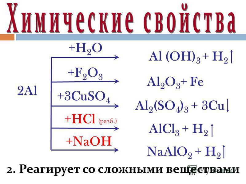 2Al +H 2 O Al (OH) 3 + H 2 +F 2 O 3 +3CuSO 4 Al 2 (SO 4 ) 3 + 3Cu 2. Реагирует со сложными веществами Al 2 O 3 + Fe +HCl ( разб.) AlCl 3 + H 2 +NaOH NaAlO 2 + H 2