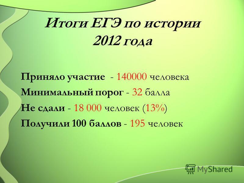 Итоги ЕГЭ по истории 2012 года Приняло участие - 140000 человека Минимальный порог - 32 балла Не сдали - 18 000 человек (13%) Получили 100 баллов - 195 человек
