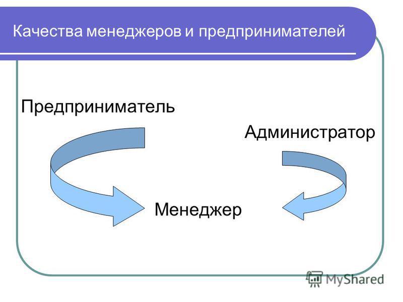 Качества менеджеров и предпринимателей Предприниматель Администратор Менеджер