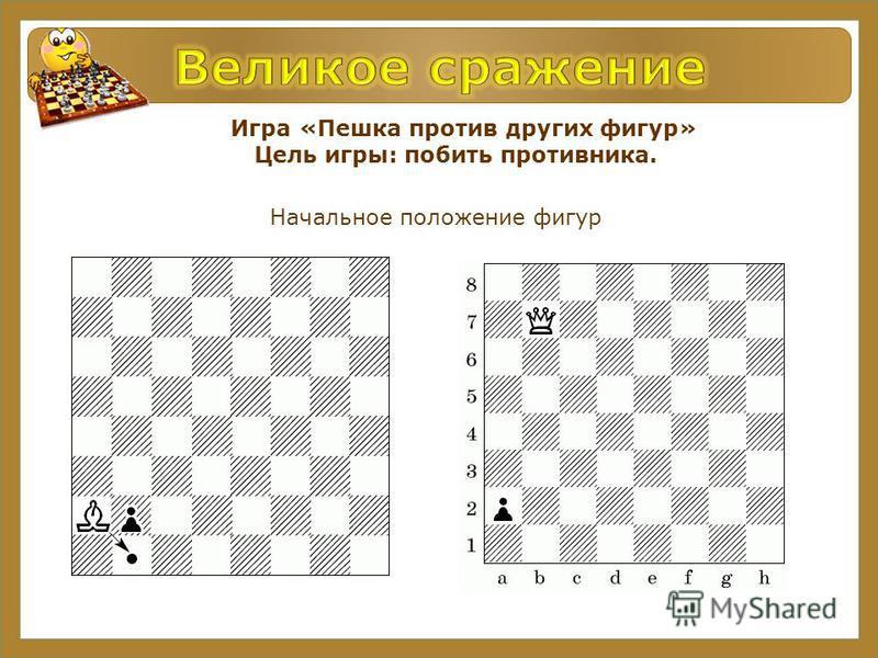 Игра «Пешка против других фигур» Цель игры: побить противника. Начальное положение фигур