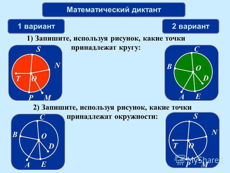 Математический диктант 1 вариант 2 вариант 1) Запишите, используя рисунок, какие точки принадлежат кругу: M N S T P O E D C B A O 2) Запишите, используя рисунок, какие точки принадлежат окружности: E D C B A O M N S T P O