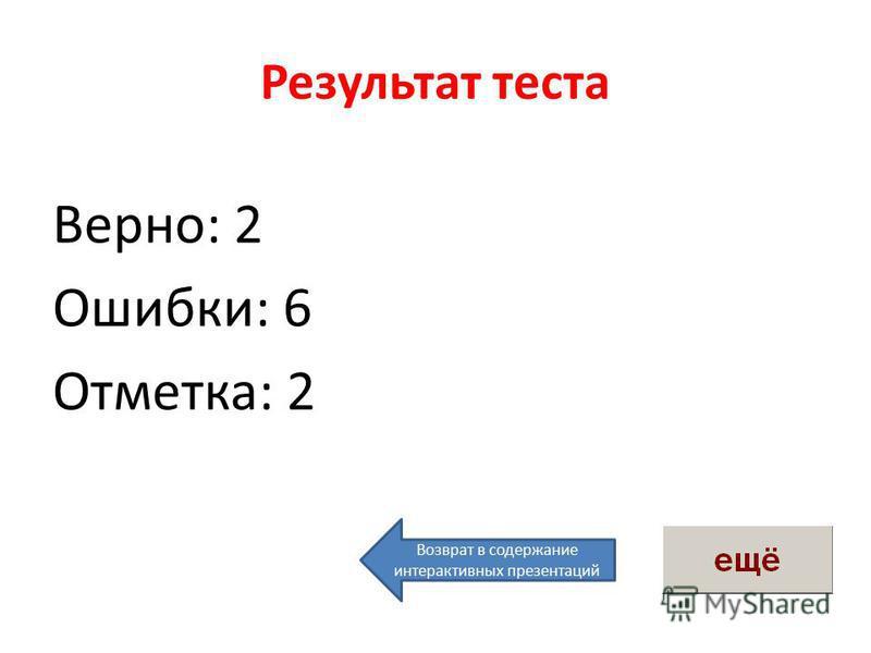 Результат теста Верно: 2 Ошибки: 6 Отметка: 2 Возврат в содержание интерактивных презентаций