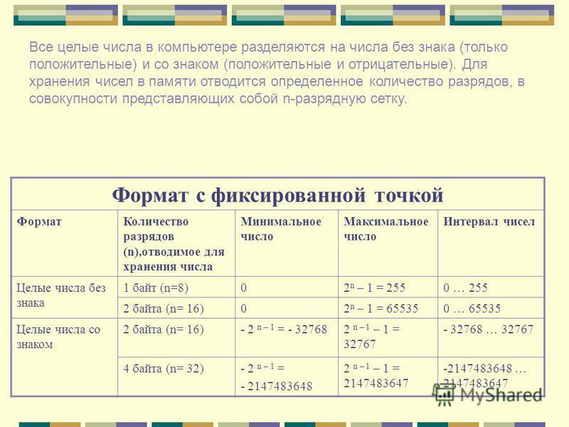 Все целые числа в компьютере разделяются на числа без знака (только положительные) и со знаком (положительные и отрицательные). Для хранения чисел в памяти отводится определенное количество разрядов, в совокупности представляющих собой n-разрядную се
