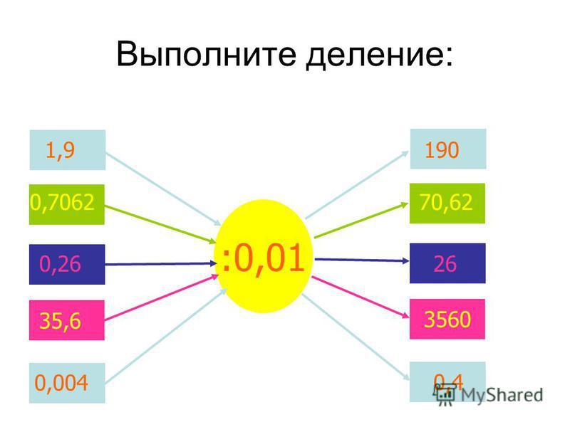 Выполните деление: :0,01 1,9190 0,2626 0,706270,62 35,6 3560 0,004 0,4