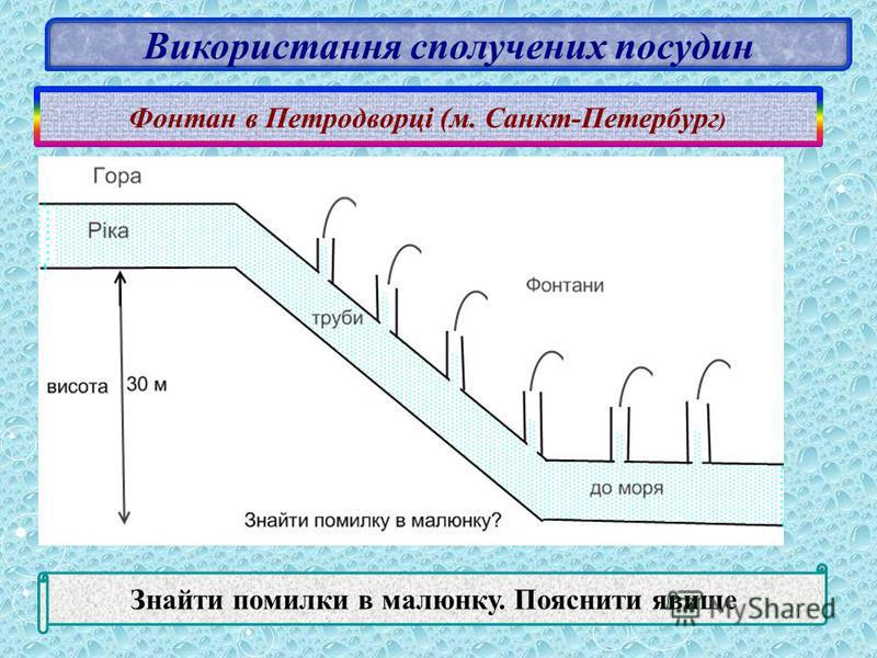 Використання сполучених посудин Фонтан в Петродворці (м. Санкт-Петербург ) Знайти помилки в малюнку. Пояснити явище