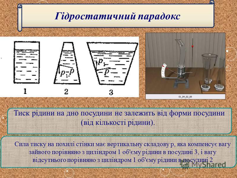 Гідростатичний парадокс Тиск рідини на дно посудини не залежить від форми посудини (від кількості рідини). Сила тиску на похилі стінки має вертикальну складову р, яка компенсує вагу зайвого порівняно з циліндром 1 об'єму рідини в посудині 3, і вагу в