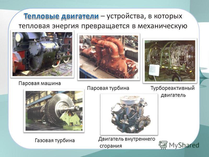 Паровая машина Паровая турбина Турбореактивный двигатель Газовая турбина Двигатель внутреннего сгорания