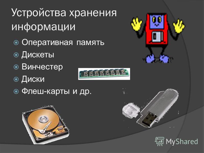 Устройства хранения информации Оперативная память Дискеты Винчестер Диски Флеш-карты и др.