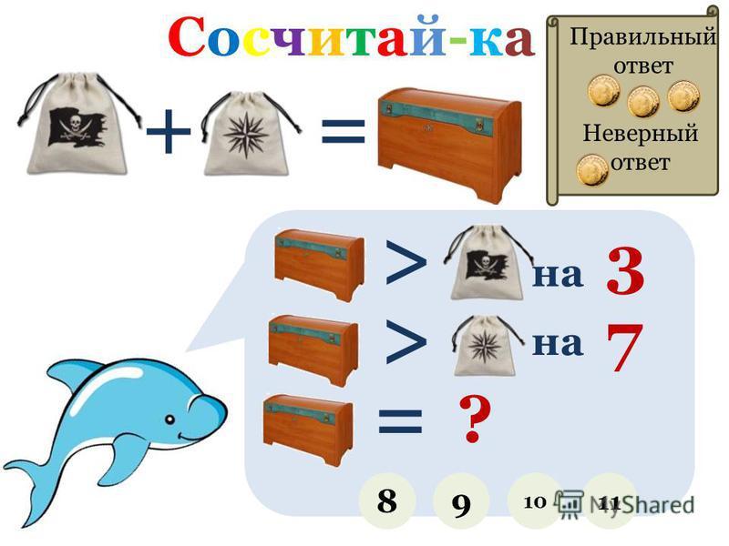 Сосчитай-ка Сосчитай-ка Неверный ответ Правильный ответ += > > на 3 7 = ? 8 11 10 9