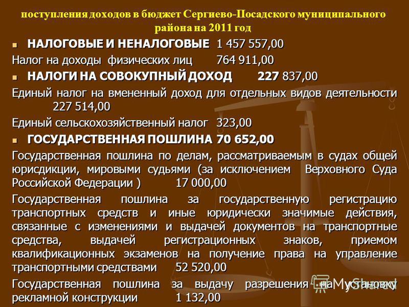 поступления доходов в бюджет Сергиево-Посадского муниципального района на 2011 год НАЛОГОВЫЕ И НЕНАЛОГОВЫЕ 1 457 557,00 НАЛОГОВЫЕ И НЕНАЛОГОВЫЕ 1 457 557,00 Налог на доходы физических лиц 764 911,00 НАЛОГИ НА СОВОКУПНЫЙ ДОХОД227 837,00 НАЛОГИ НА СОВО