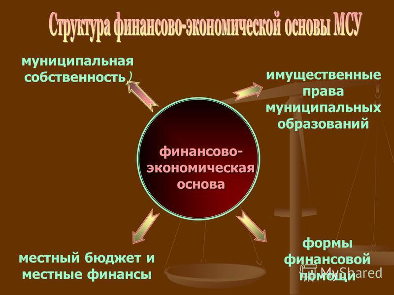 муниципальная собственность) финансово- экономическая основа имущественные права муниципальных образований формы финансовой помощи местный бюджет и местные финансы