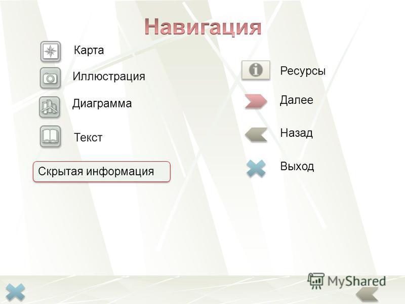 Иллюстрация Диаграмма Текст Скрытая информация Далее Назад Выход Ресурсы Карта