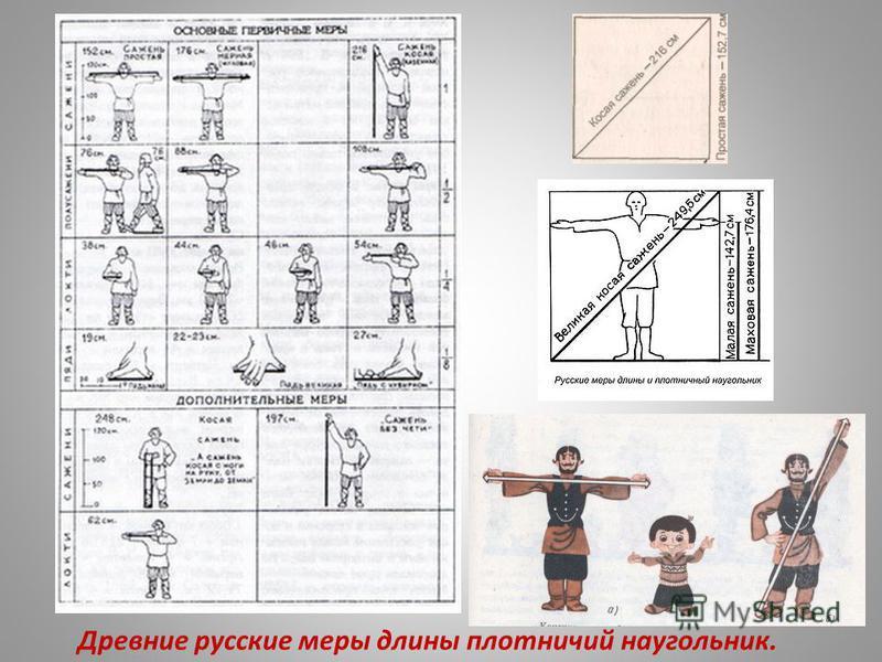 Древние русские меры длины плотничий наугольник.