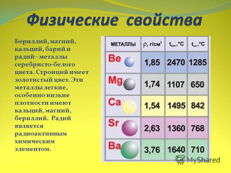 Бериллий, магний, кальций, барий и радий - метааллы серебристо-белого цвета. Стронций имеет золотистый цвет. Эти метааллы легкие, особенно низкие плотности имеют кальций, магний, бериллий. Радий является радиоактивным химическим элементом.