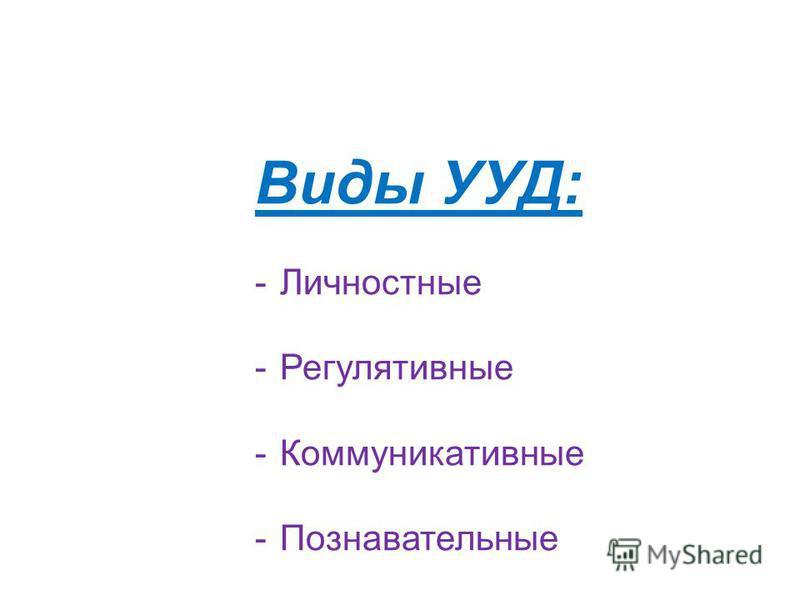 Виды УУД: -Личностные -Регулятивные -Коммуникативные -Познавательные