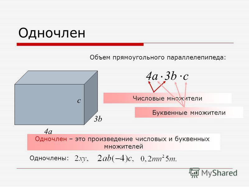 Одночлен 4 а 3b3b c Объем прямоугольного параллелепипеда: 4 а 3b c.. Числовые множители Буквенные множители Одночлен – это произведение числовых и буквенных множителей Одночлены: