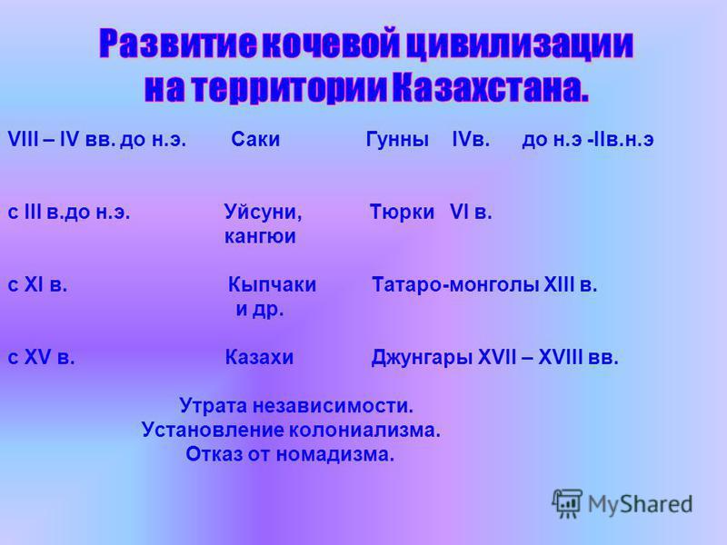 VIII – IV вв. до н.э. Саки Гунны IVв. до н.э -IIв.н.э с III в.до н.э. Уйсуни, Тюрки VI в. кангюи с XI в. Кыпчаки Татаро-монголы XIII в. и др. с XV в. Казахи Джунгары XVII – XVIII вв. Утрата независимости. Установление колониализма. Отказ от номадизма