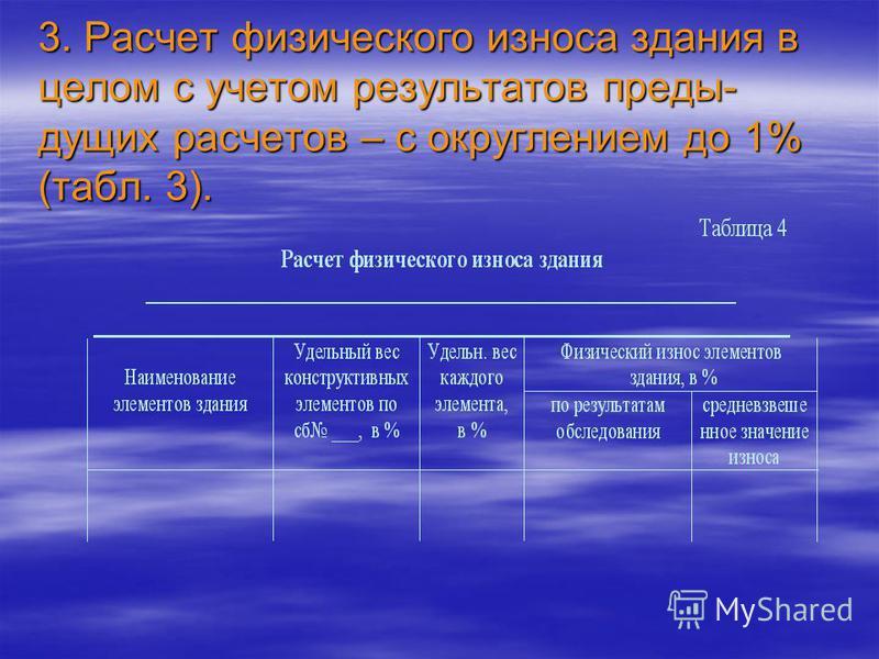 3. Расчет физического износа здания в целом с учетом результатов предыдущих расчетов – с округлением до 1% (табл. 3).