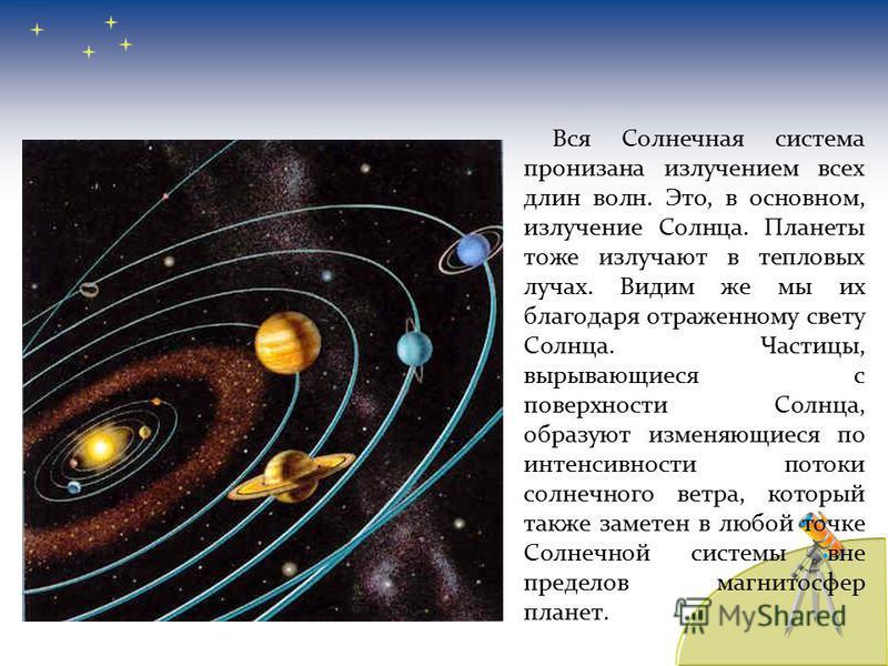 Вся Солнечная система пронизана излучением всех длин волн. Это, в основном, излучение Солнца. Планеты тоже излучают в тепловых лучах. Видим же мы их благодаря отраженному свету Солнца. Частицы, вырывающиеся с поверхности Солнца, образуют изменяющиеся