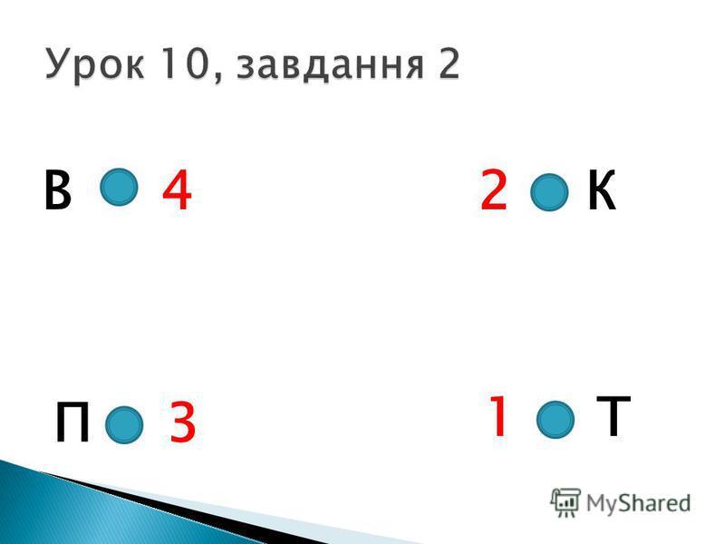 В П К Т1 2 3 4