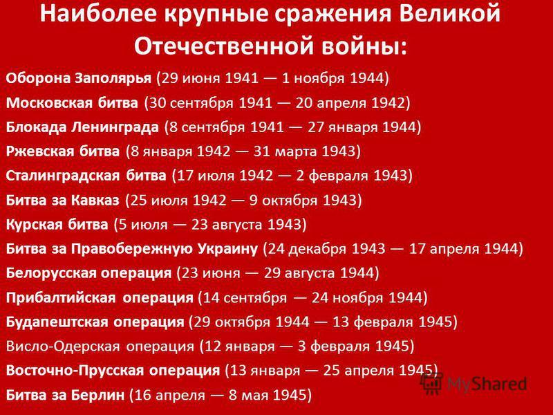 Наиболее крупные сражения Великой Отечественной войны: Оборона Заполярья (29 июня 1941 1 ноября 1944) Московская битва (30 сентября 1941 20 апреля 1942) Блокада Ленинграда (8 сентября 1941 27 января 1944) Ржевская битва (8 января 1942 31 марта 1943)