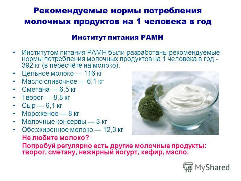 Рекомендуемые нормы потребления молочных продуктов на 1 человека в год Институт питания РАМН Институтом питания РАМН были разработаны рекомендуемые нормы потребления молочных продуктов на 1 человека в год - 392 кг (в пересчёте на молоко): Цельное мол