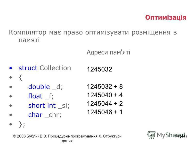 © 2006 Бублик В.В. Процедурне програмування. 6. Структури даних 14 (44) Оптимізація Компілятор має право оптимізувати розміщення в памяті struct Collection { double _d; float _f; short int _si; char _chr; }; Адреси пам'яті 1245032 1245032 + 8 1245040