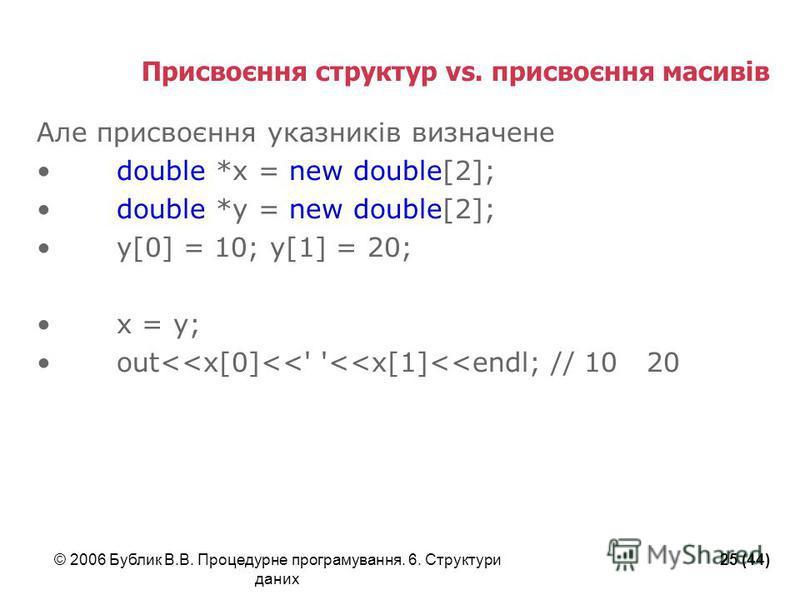 © 2006 Бублик В.В. Процедурне програмування. 6. Структури даних 25 (44) Присвоєння структур vs. присвоєння масивів Але присвоєння указників визначене double *x = new double[2]; double *y = new double[2]; y[0] = 10; y[1] = 20; x = y; out<<x[0]<<' '<<x