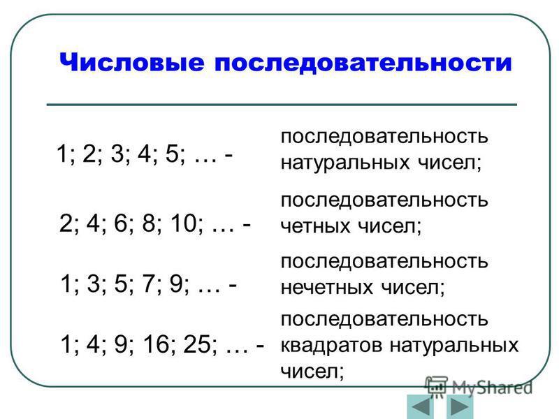 Числовые последовательности 1; 2; 3; 4; 5; … - последовательность натуральных чисел; последовательность четных чисел; последовательность нечетных чисел; 1; 3; 5; 7; 9; … - 2; 4; 6; 8; 10; … - 1; 4; 9; 16; 25; … - последовательность квадратов натураль