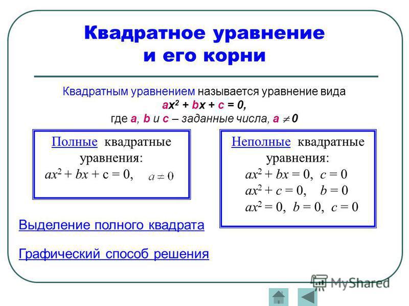 Квадратное уравнение и его корни Квадратным уравнением называется уравнение вида ах 2 + bх + с = 0, где а, b и с – заданные числа, а 0 Полные квадратные уравнения: ах 2 + bх + с = 0, Неполные квадратные уравнения: ах 2 + bх = 0, с = 0 ах 2 + с = 0, b