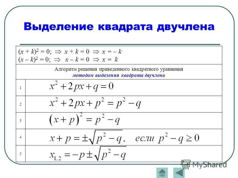 Выделение квадрата двучлена (x + k) 2 = 0; x + k = 0 x = k (x k) 2 = 0; x k = 0 x = k Алгоритм решения приведенного квадратного уравнения методом выделения квадрата двучлена 1 2 3 4 5