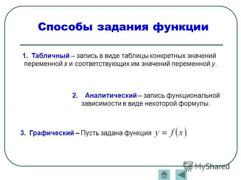 Способы задания функции 3. Графический – Пусть задана функция. 1. Табличный – запись в виде таблицы конкретных значений переменной х и соответствующих им значений переменной y. 2. Аналитический – запись функциональной зависимости в виде некоторой фор